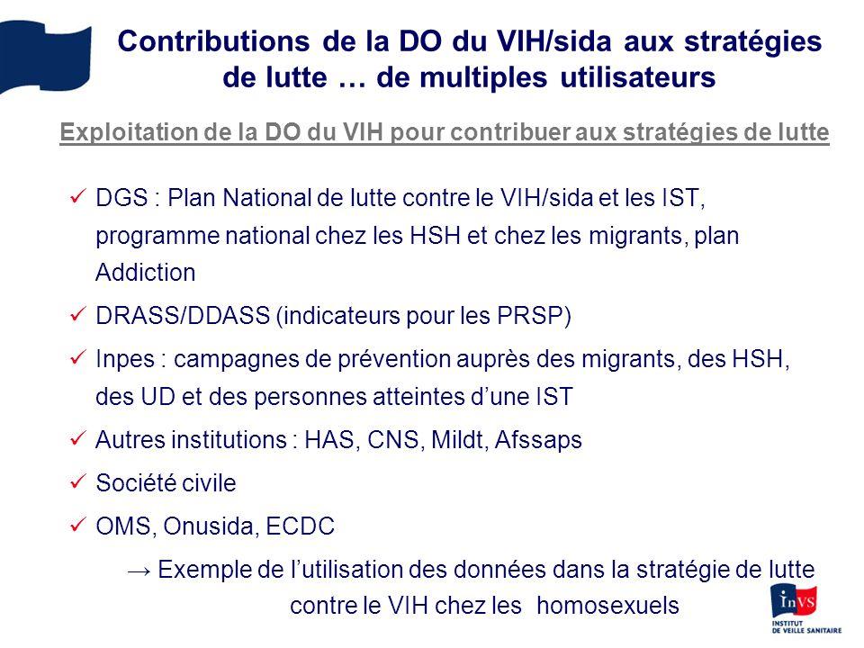 Contributions de la DO du VIH/sida aux stratégies de lutte … de multiples utilisateurs