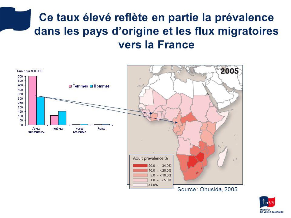 Ce taux élevé reflète en partie la prévalence dans les pays d'origine et les flux migratoires vers la France