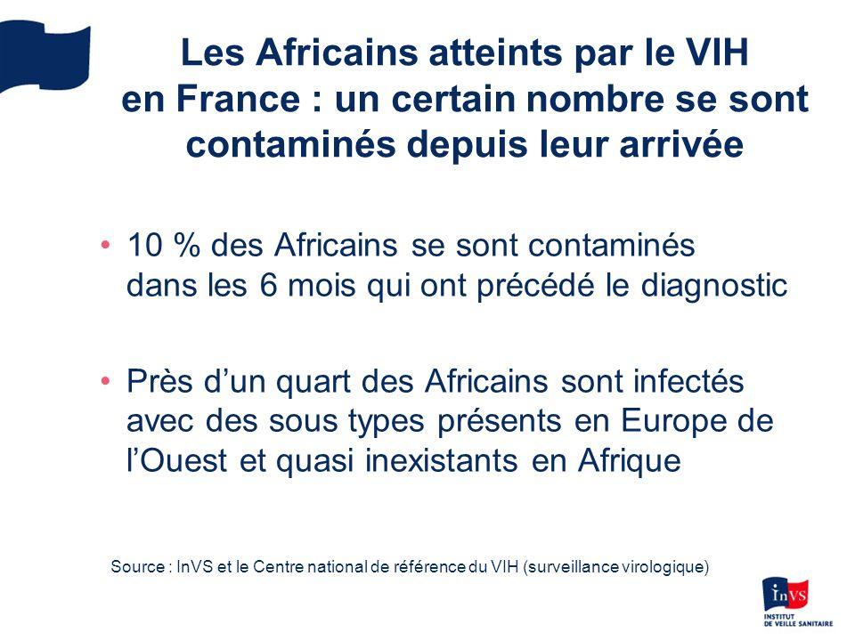 Les Africains atteints par le VIH en France : un certain nombre se sont contaminés depuis leur arrivée