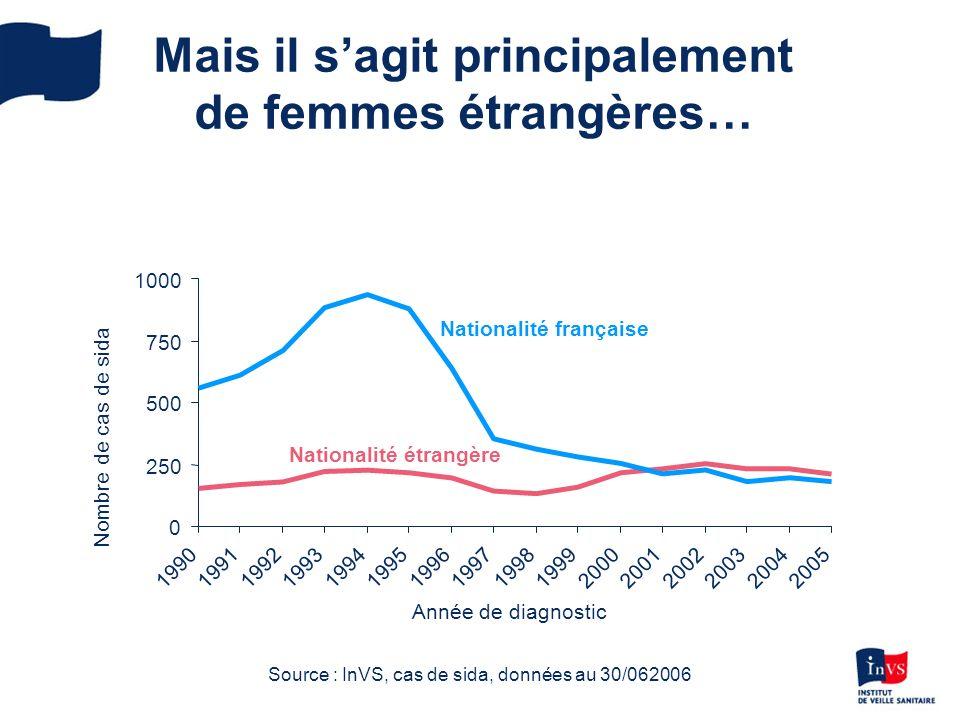 Mais il s'agit principalement de femmes étrangères…
