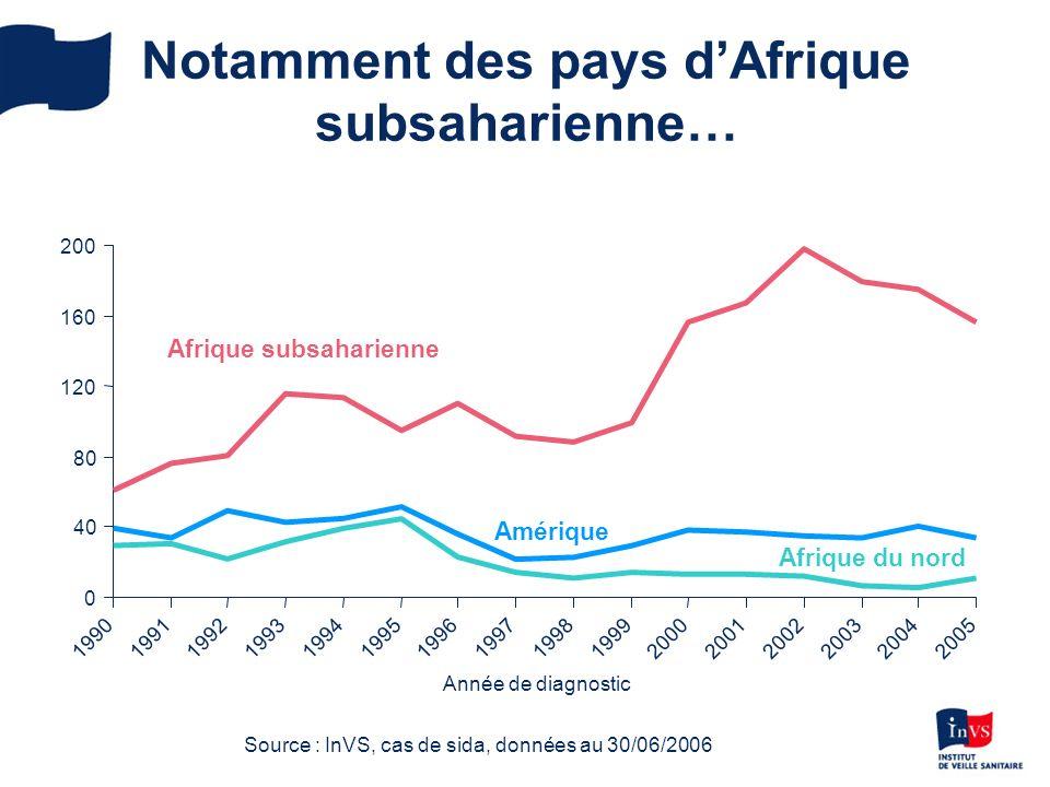 Notamment des pays d'Afrique subsaharienne…