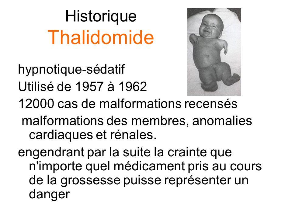 Historique Thalidomide