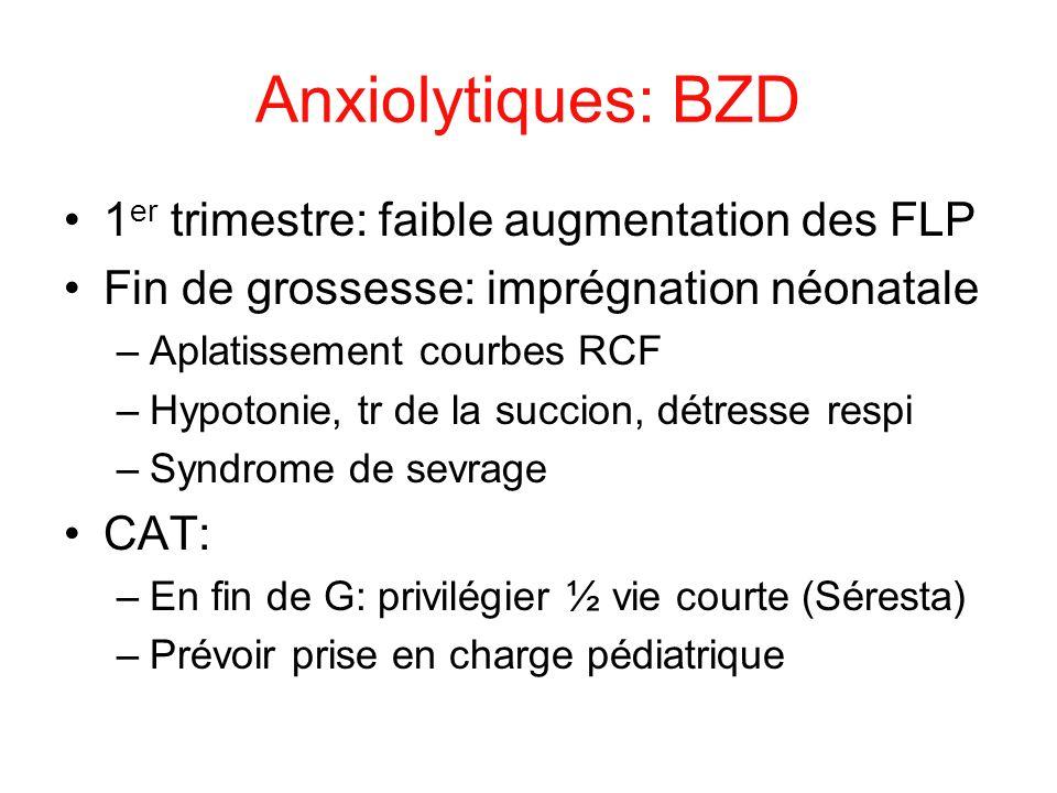 Anxiolytiques: BZD 1er trimestre: faible augmentation des FLP