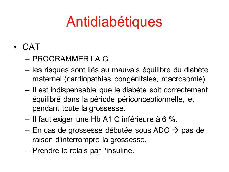 Antidiabétiques CAT PROGRAMMER LA G