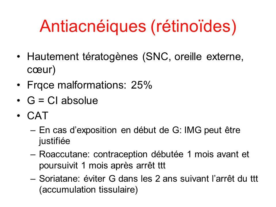 Antiacnéiques (rétinoïdes)