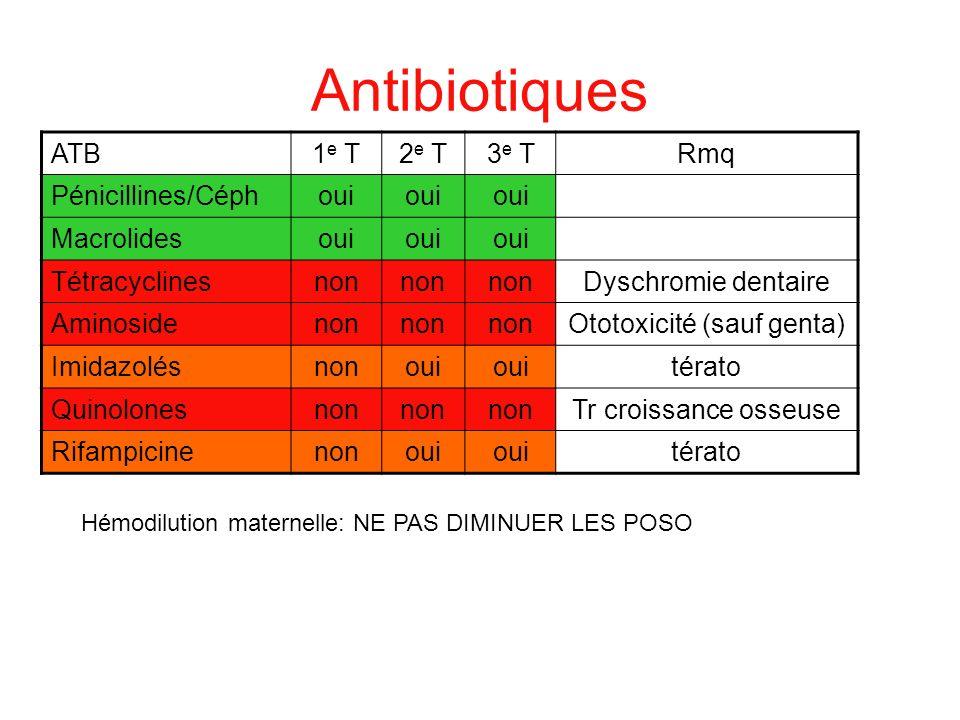 Ototoxicité (sauf genta)