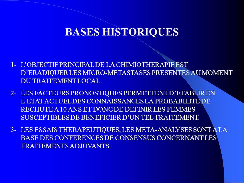 BASES HISTORIQUES