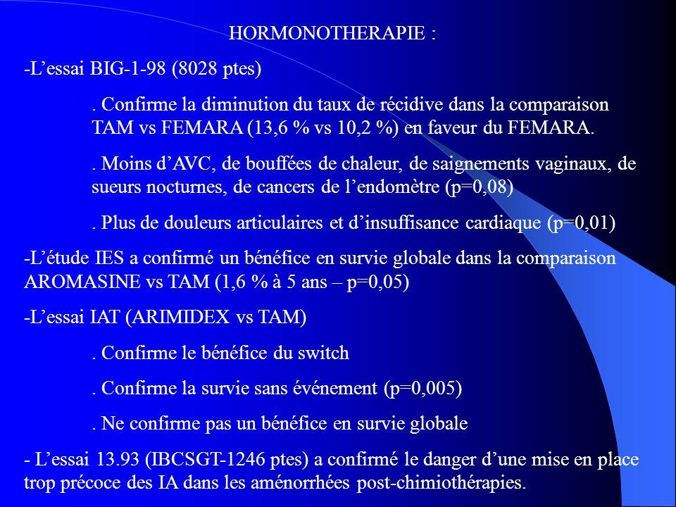 HORMONOTHERAPIE : L'essai BIG-1-98 (8028 ptes)