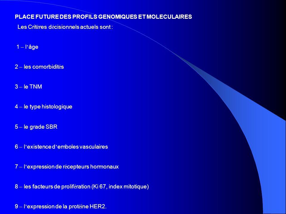 PLACE FUTURE DES PROFILS GENOMIQUES ET MOLECULAIRES