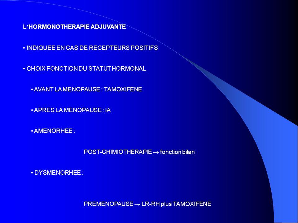 L'HORMONOTHERAPIE ADJUVANTE • INDIQUEE EN CAS DE RECEPTEURS POSITIFS