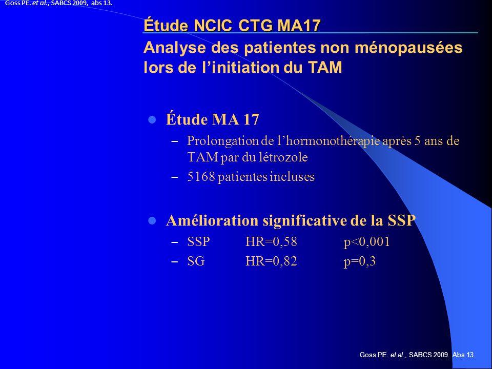 Analyse des patientes non ménopausées lors de l'initiation du TAM