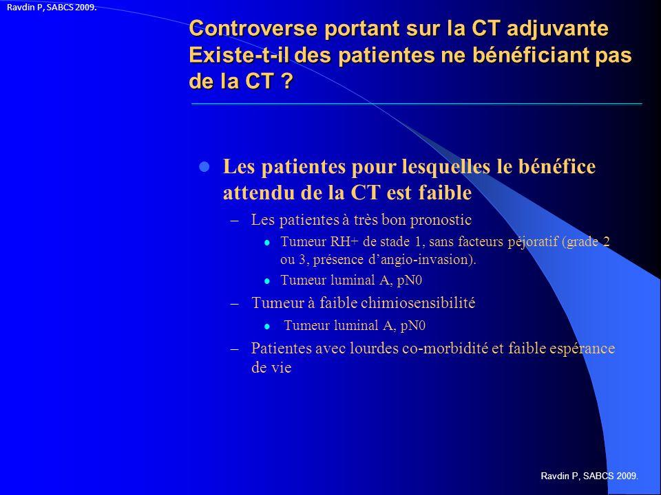 Les patientes pour lesquelles le bénéfice attendu de la CT est faible