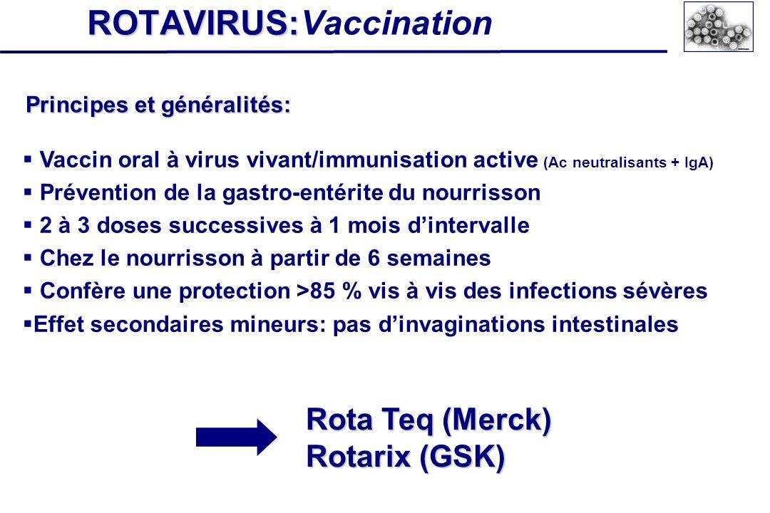 ROTAVIRUS:Vaccination