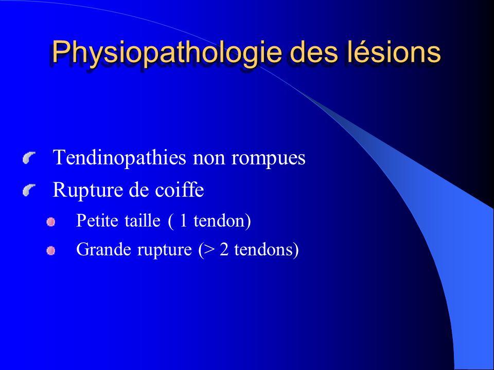 Physiopathologie des lésions