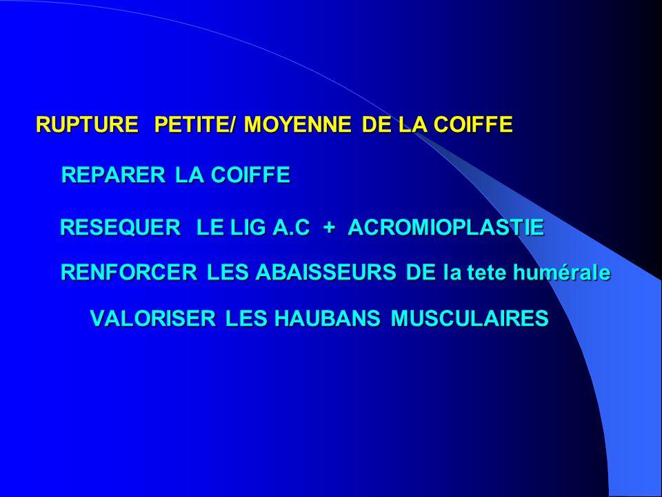 RUPTURE PETITE/ MOYENNE DE LA COIFFE