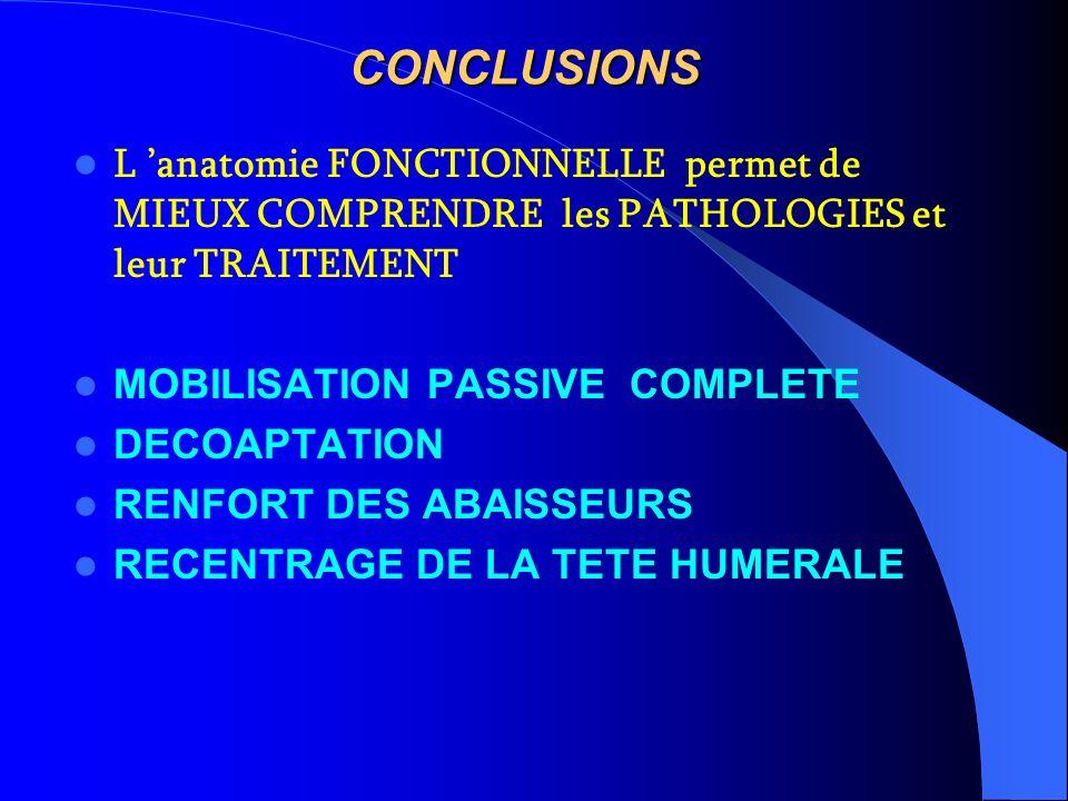 CONCLUSIONSL 'anatomie FONCTIONNELLE permet de MIEUX COMPRENDRE les PATHOLOGIES et leur TRAITEMENT.