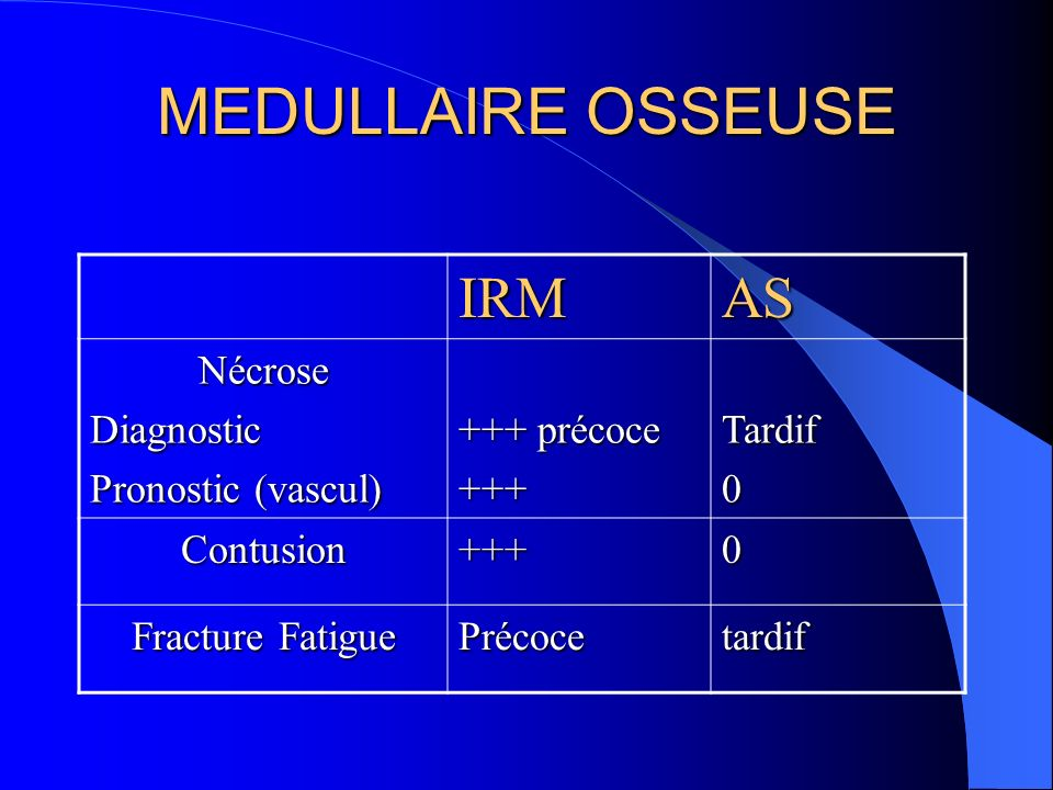 MEDULLAIRE OSSEUSE IRM AS Nécrose Diagnostic Pronostic (vascul)