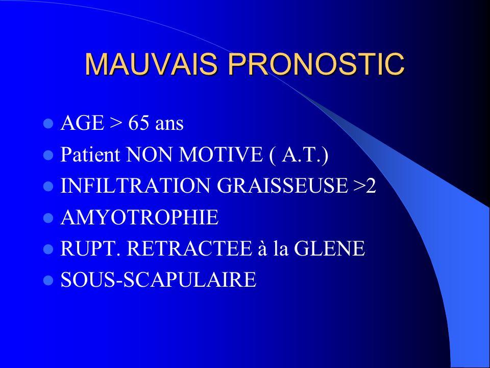 MAUVAIS PRONOSTIC AGE > 65 ans Patient NON MOTIVE ( A.T.)