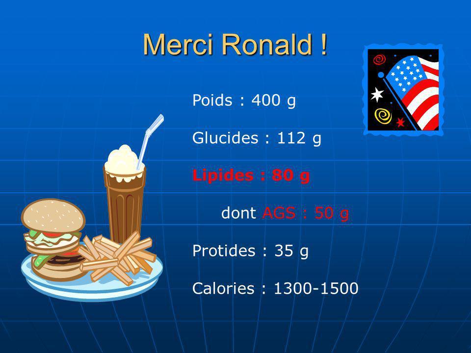 Merci Ronald ! Poids : 400 g Glucides : 112 g Lipides : 80 g