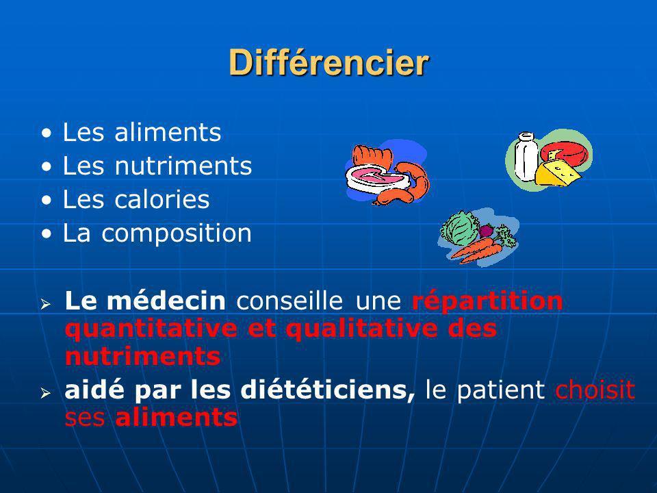 Différencier • Les aliments • Les nutriments • Les calories