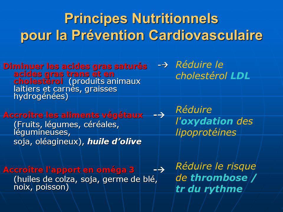 Principes Nutritionnels pour la Prévention Cardiovasculaire