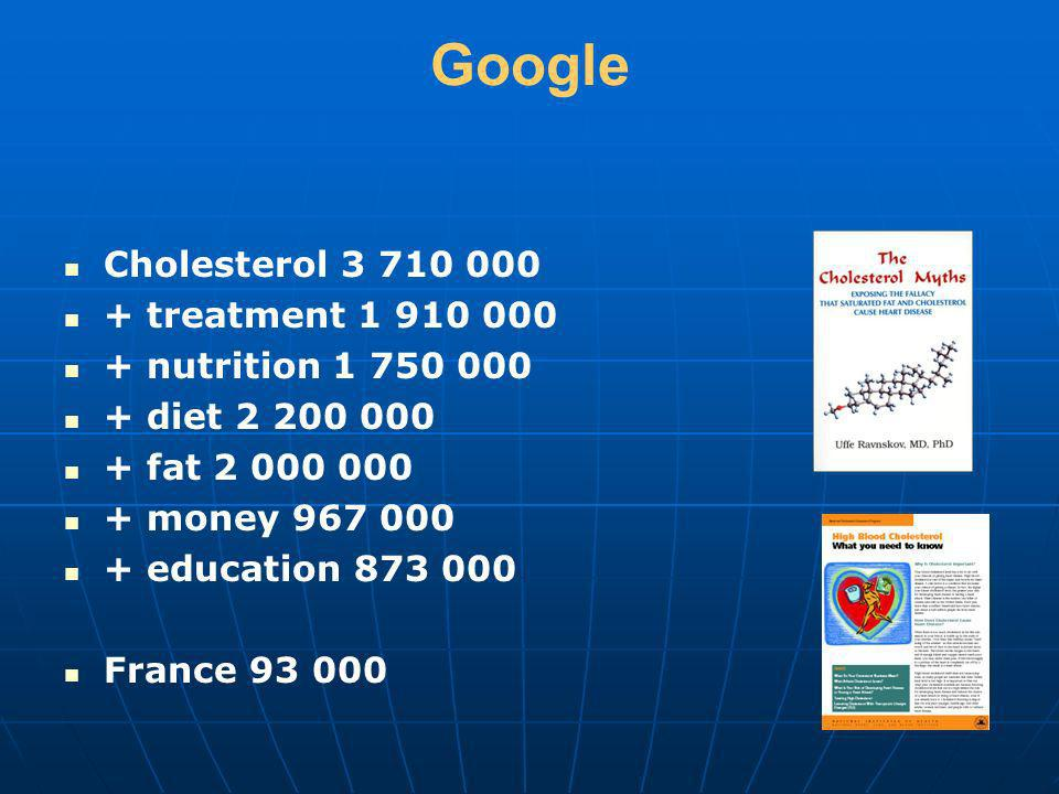 Google Cholesterol 3 710 000 + treatment 1 910 000