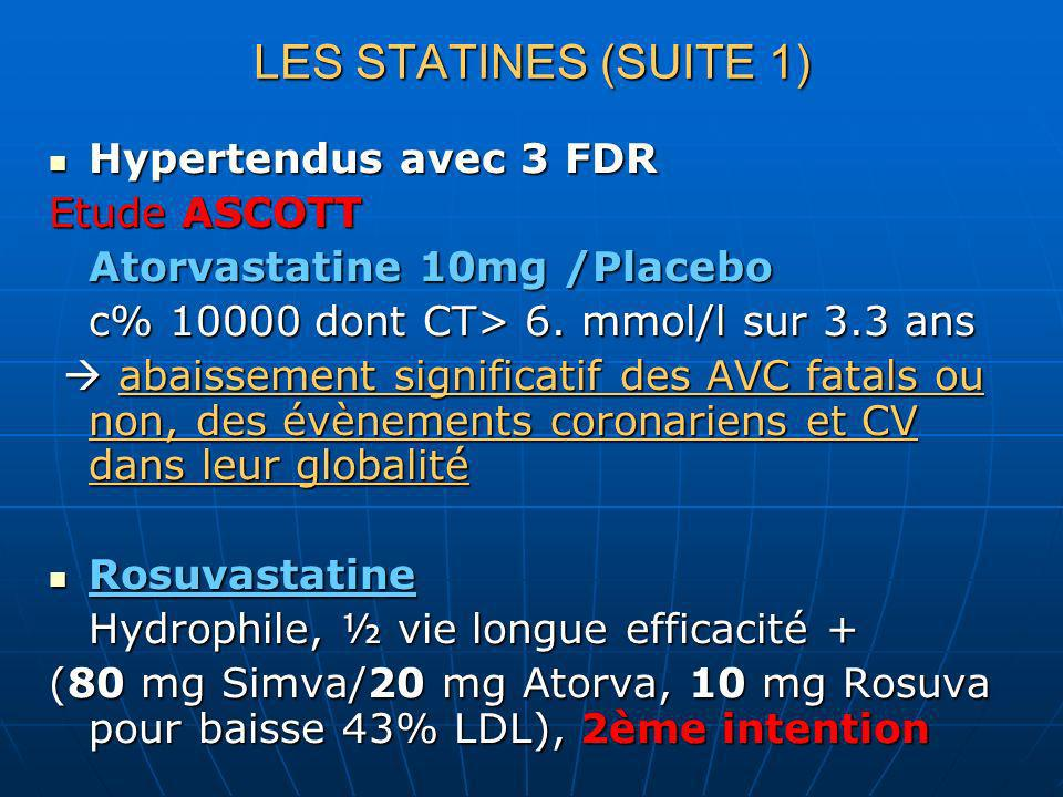 LES STATINES (SUITE 1) Hypertendus avec 3 FDR Etude ASCOTT
