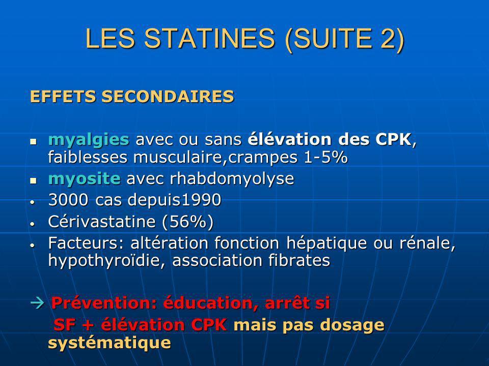 LES STATINES (SUITE 2) EFFETS SECONDAIRES