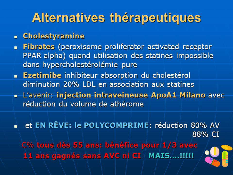 Alternatives thérapeutiques