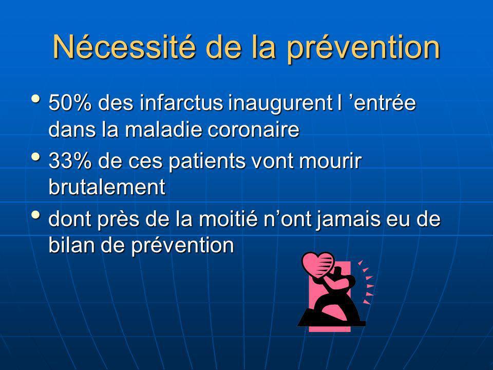 Nécessité de la prévention