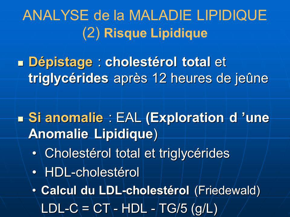 ANALYSE de la MALADIE LIPIDIQUE (2) Risque Lipidique