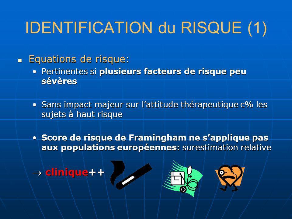 IDENTIFICATION du RISQUE (1)