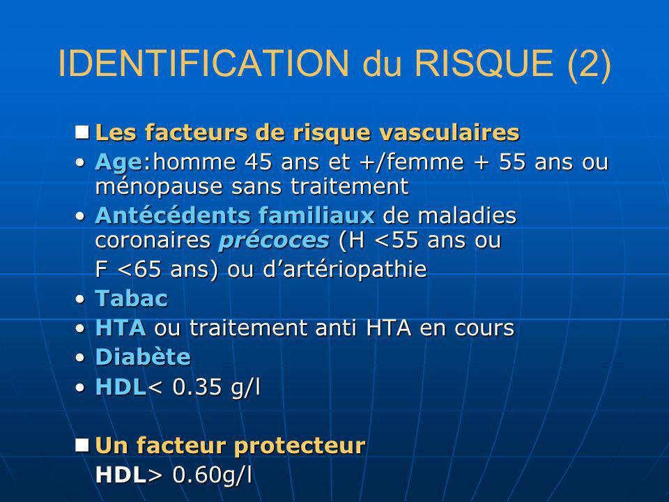 IDENTIFICATION du RISQUE (2)
