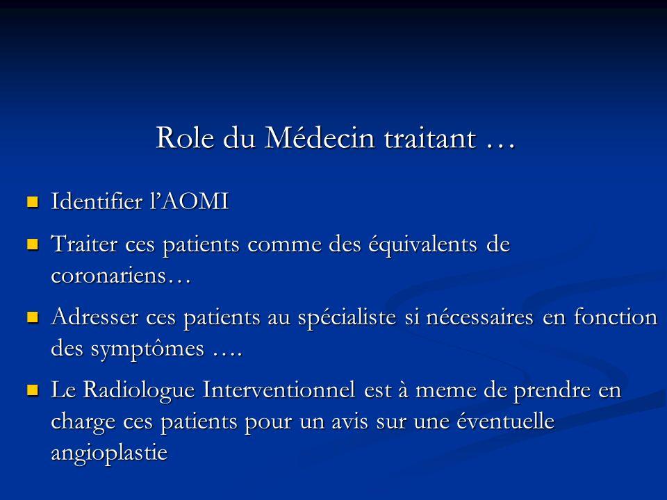 Role du Médecin traitant …