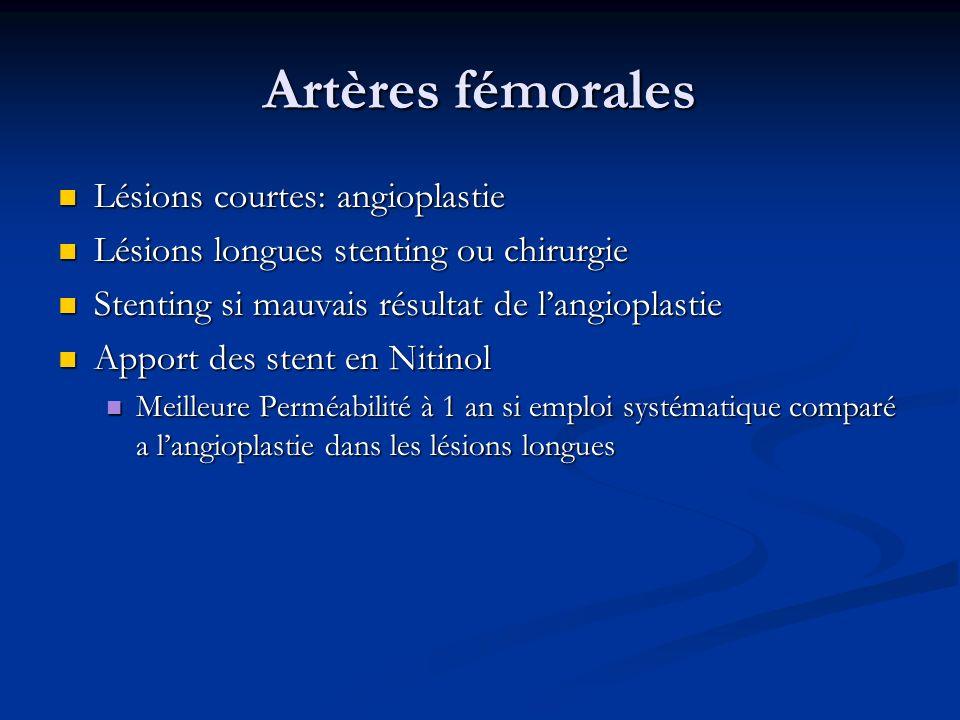 Artères fémorales Lésions courtes: angioplastie