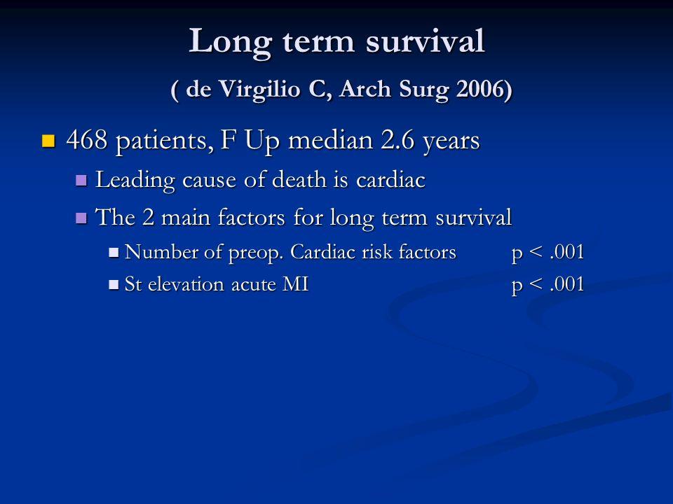 Long term survival ( de Virgilio C, Arch Surg 2006)