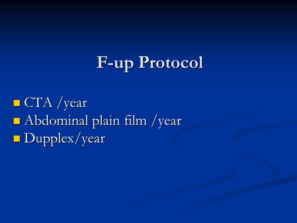 F-up Protocol CTA /year Abdominal plain film /year Dupplex/year