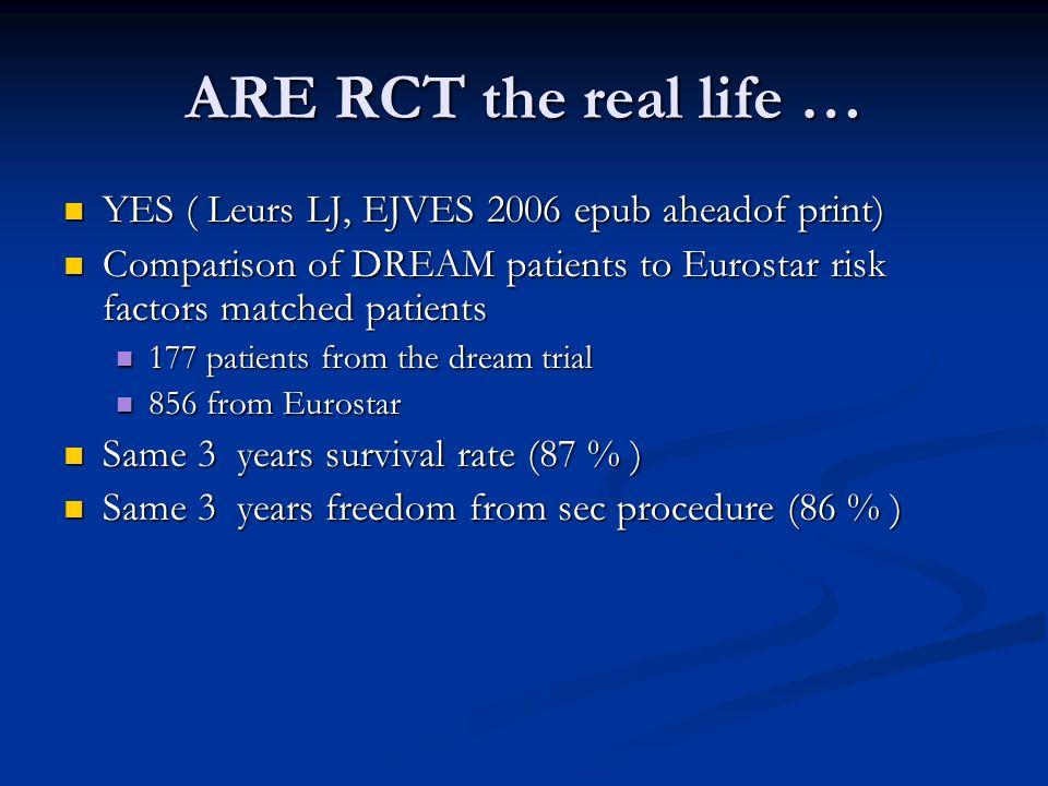 ARE RCT the real life … YES ( Leurs LJ, EJVES 2006 epub aheadof print)