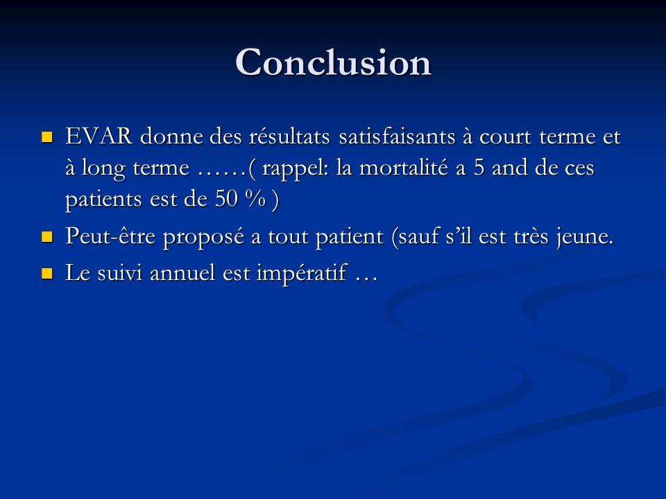 Conclusion EVAR donne des résultats satisfaisants à court terme et à long terme ……( rappel: la mortalité a 5 and de ces patients est de 50 % )