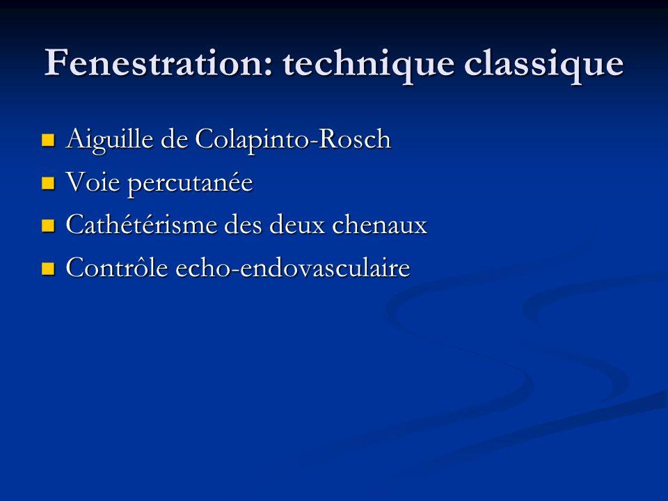 Fenestration: technique classique