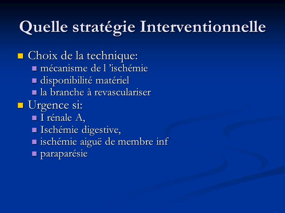 Quelle stratégie Interventionnelle