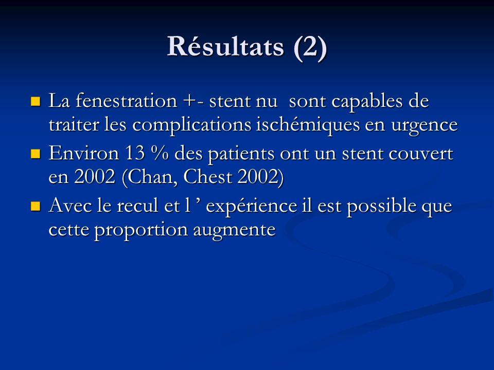 Résultats (2) La fenestration +- stent nu sont capables de traiter les complications ischémiques en urgence.