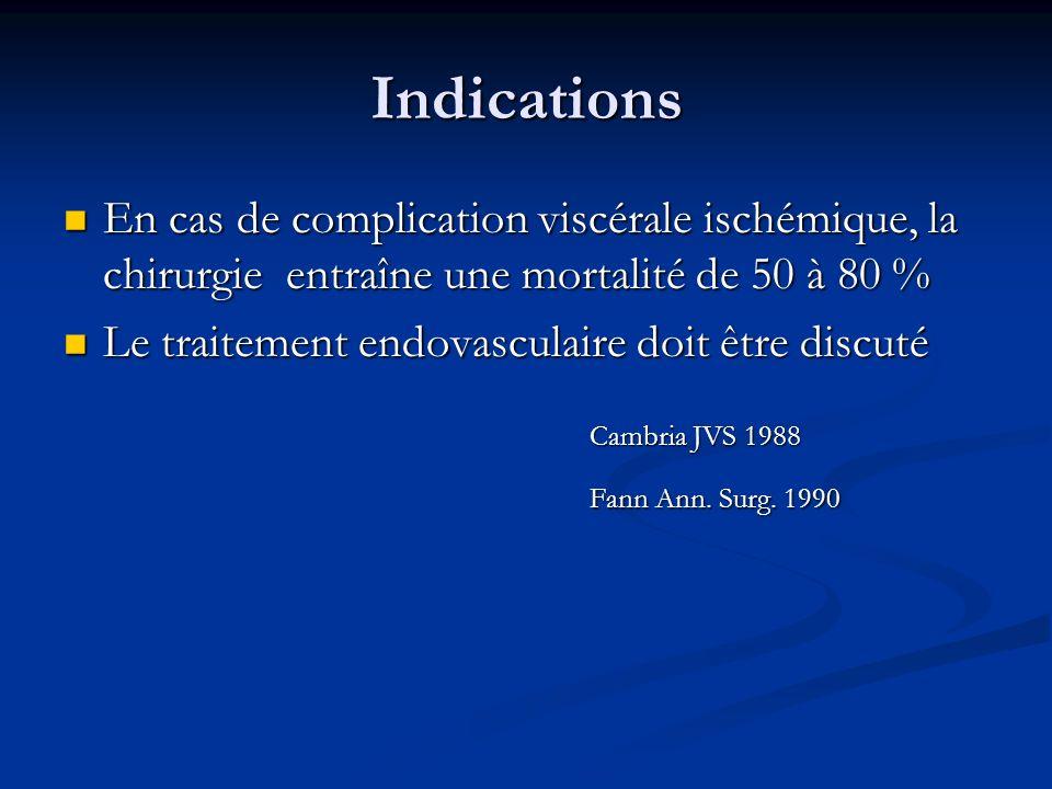 Indications En cas de complication viscérale ischémique, la chirurgie entraîne une mortalité de 50 à 80 %
