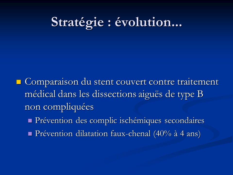 Stratégie : évolution... Comparaison du stent couvert contre traitement médical dans les dissections aiguës de type B non compliquées.