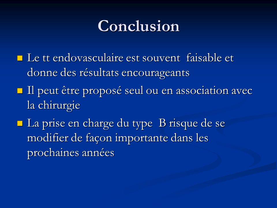 Conclusion Le tt endovasculaire est souvent faisable et donne des résultats encourageants.