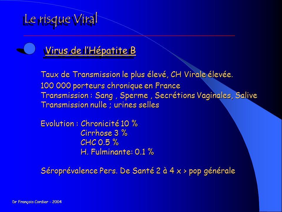 Le risque Viral Virus de l'Hépatite B