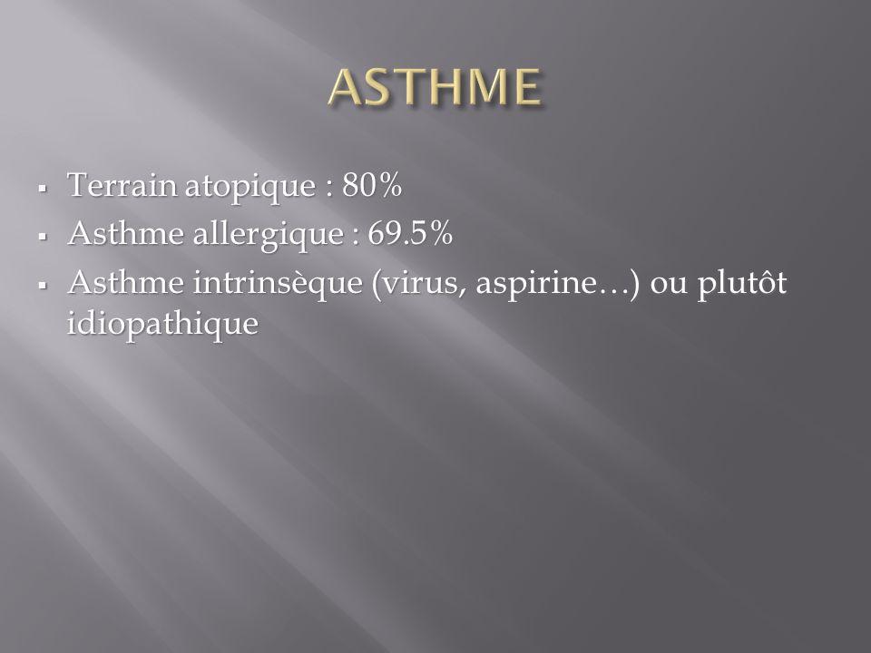 ASTHME Terrain atopique : 80% Asthme allergique : 69.5%