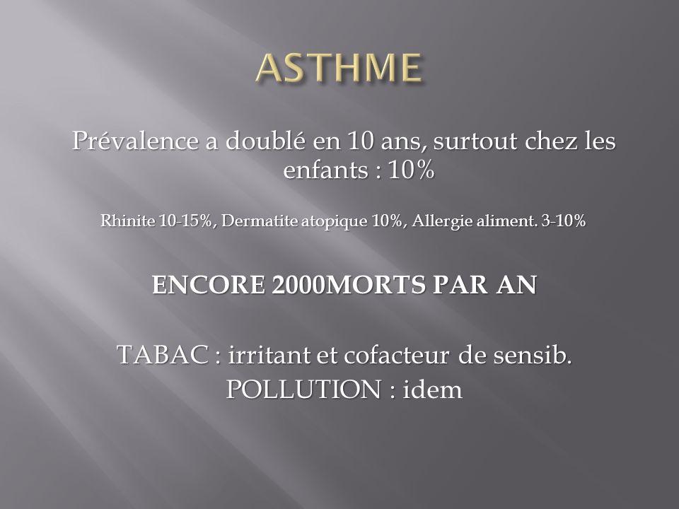 ASTHME Prévalence a doublé en 10 ans, surtout chez les enfants : 10%