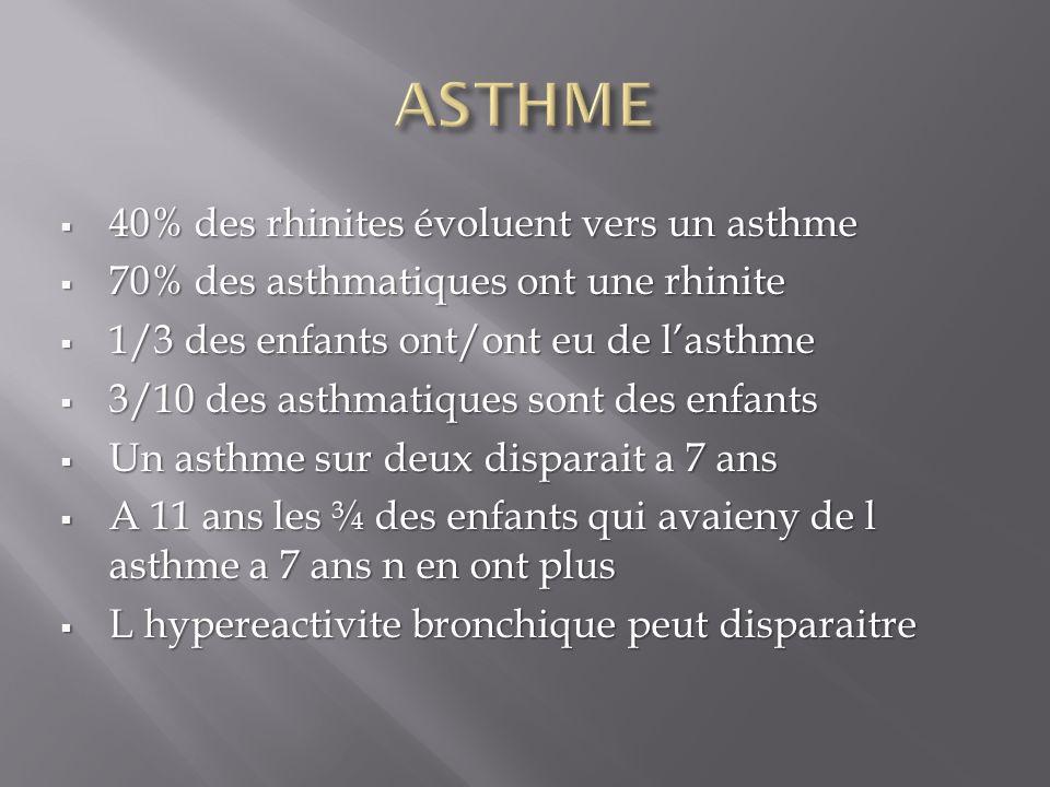 ASTHME 40% des rhinites évoluent vers un asthme
