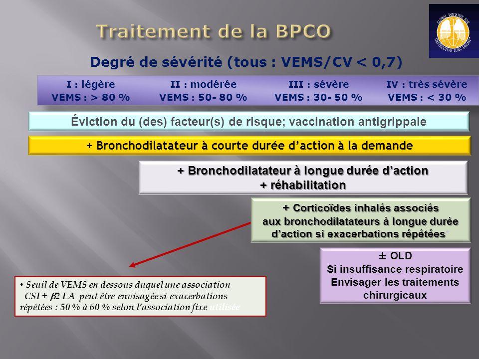 Traitement de la BPCO Degré de sévérité (tous : VEMS/CV < 0,7)
